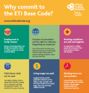 Why commit to the ETI Base Code?